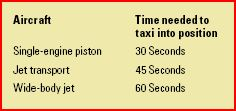 chart of time needed to taxi into position