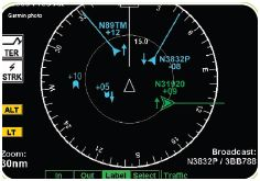 Cockpit Display showing  ADS-B & Non ADSB Traffic