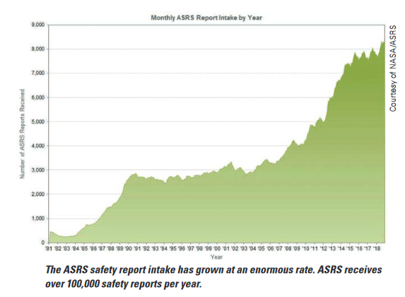 ASRS safety report