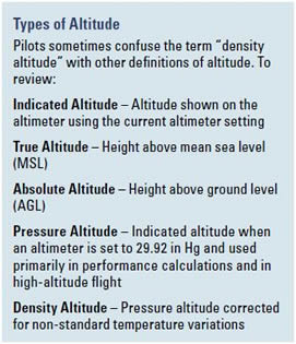 Types of Altitude