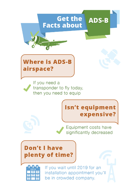ads b facts graphic