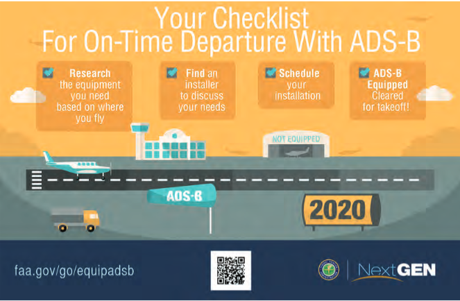 ADS timeline graphic