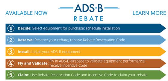 ADS-B rebate