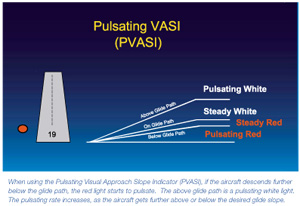 Pulsating VASI