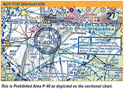 A Review Of Special Use Airspace - Prohibited airspace map