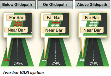 two bar vasi system